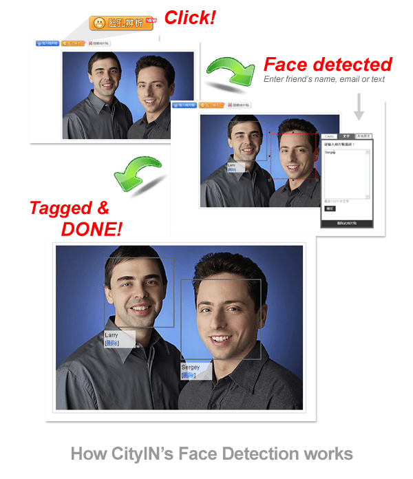 CityIN, Automatic Face Detection for Photo Tagging