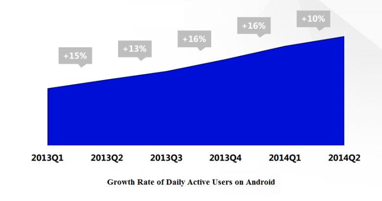 Android-Baidu