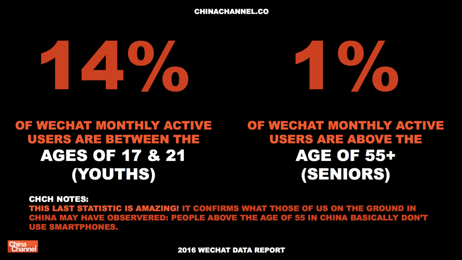 Fun Facts From WeChat's 2016 Data Report · TechNode