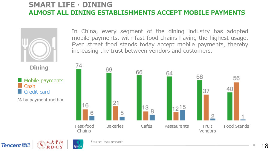 (Image credit: 2017 Mobile Payment Usage in China Report)