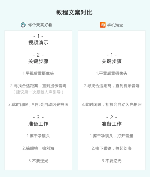 The comparison of user instructions on Wu's app (left) and Taobao's (right) (Image credit: C2H4)