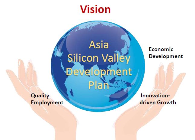 A graphic found in the Asian Silicon Valley Development Plan presentation (Image credit: TechNode)