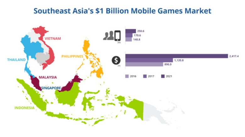 171027_NIKO_Infographic_Mobile-Games_simplified_V01-800x450