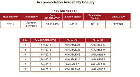 train seat availablity on indian railways