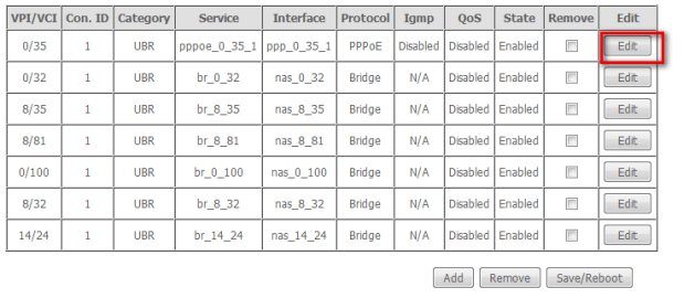 bsnl zte modem setup Setup BSNL Type II (Type 2) Modem Configure zte zxdsl 531b Modem