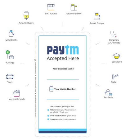 paytm-services