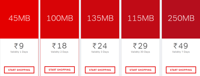 Airtel Double data offers for Prepaid Hotspot