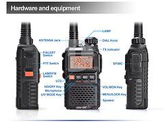 Two Way Radio Gadgets