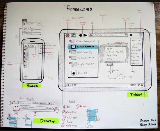 Designing Android Tablets
