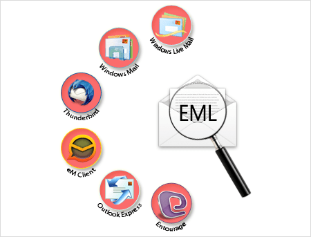 Transfer EML Files