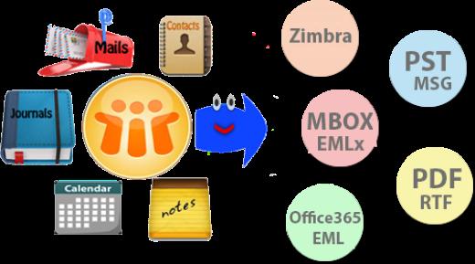 Lotus Notes Database