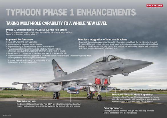 eurofighter-typhoon-advanced