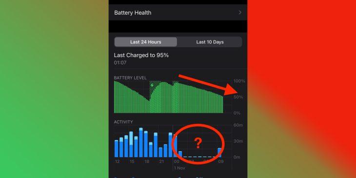 Почему разряжается iPhone 12? Пользователи массово жалуются на саморазряд режиме ожидания