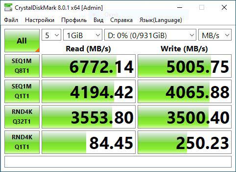 Со скоростью мысли: обзор накопителя Samsung 980 PRO 1 ТБ с поддержкой PCIe 4.0