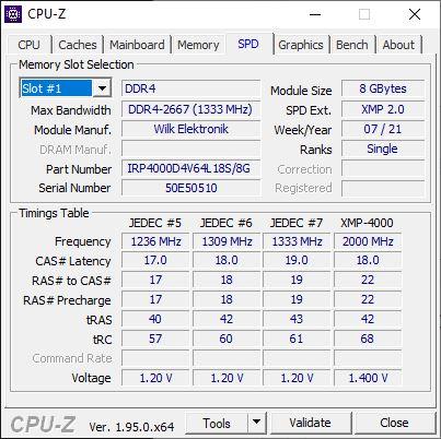 Обзор GOODRAM IRDM PRO DDR4 4000 МГц (Hollow White): память на вырост