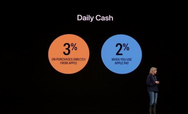 Apple Card: Interest Estimates?