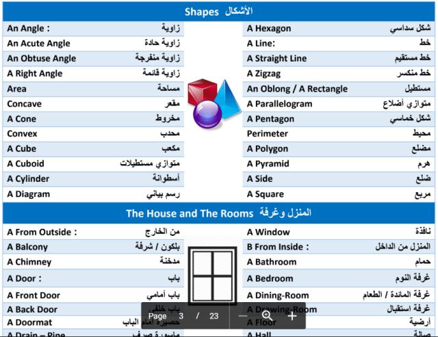 كلمات اللغة الانجليزية ومعانيها بالعربية 2