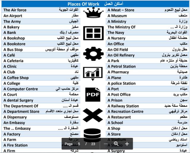 كلمات اللغة الانجليزية ومعانيها بالعربية 3