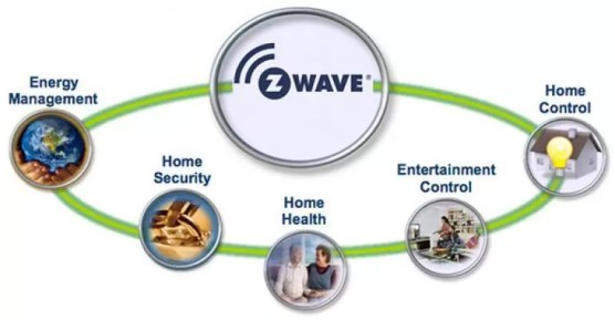 z wave config