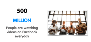 500 million people are watching videos on Facebook everyday