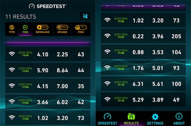 railtels speedtest