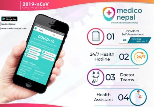 मेडिको नेपालको कोभिड-१९ स्वास्थ्य सम्बन्धि सिधा हटलाइन सेवा शुरु, वेबसाइट र एपबाट जानकारी