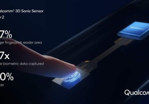 क्वालकमले फोल्डेबल स्मार्टफोनका लागि उपयुक्त थ्रीडी सोनिक सेन्सर ल्याउने