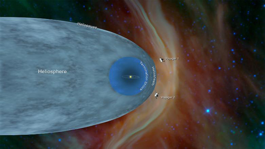अन्तरिक्ष यान भोएजरले पृथ्वीमा पठायो साैर्यमण्डलबाहिर सुनिएको अनाैठो आवाजको रेकर्ड