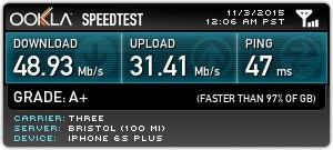 Download speeds