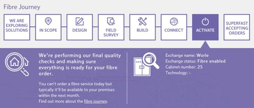 We're performing our final quality checks and making sure everything is ready for your fibre order.