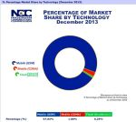 Infographics: Nigeria telecoms market data at a glance 4