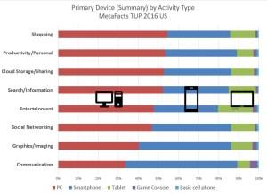 metafacts-device-primary-summary-170113