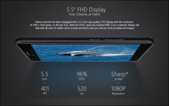 Full HD Screen with 5.5 inch Display