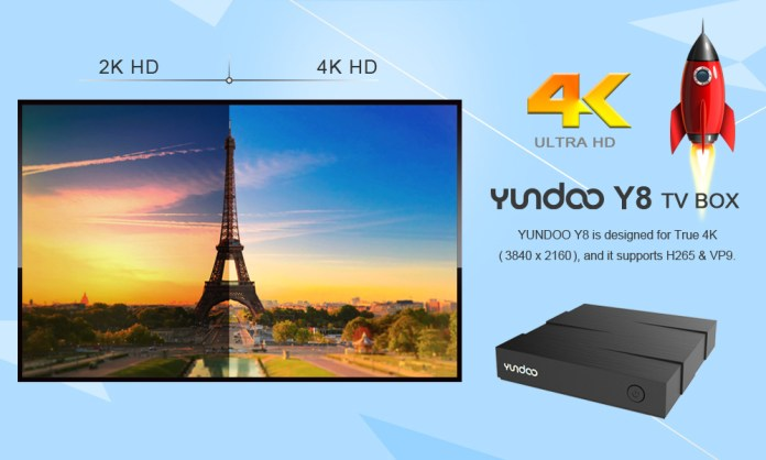YUNDOO Y8 TV Box