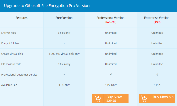 How to encrypt your files and folder using Gihosoft File Encryption?