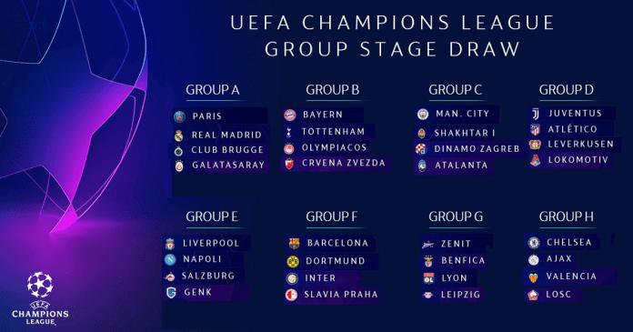 Champions League groups