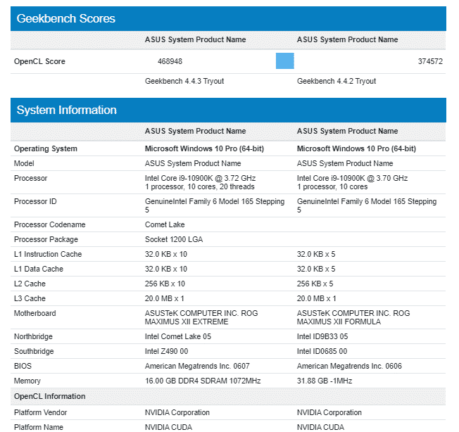 The new RTX 3080 is almost 25% faster than RTX 2080 Ti on Geekbench