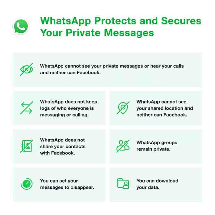 WhatsApp answers all the doubts to its new controversial Privacy Policy