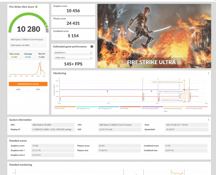 AMD Ryzen 5 5600X + Radeon RX 6800 - 4K gaming experience for Rs. 1 Lakh tested!