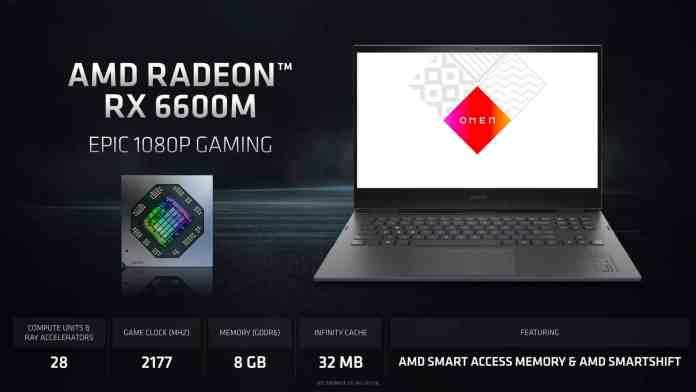 AMD Radeon RX 6600M 'Navi 23' Laptop RDNA 2 GPU's First Benchmarks