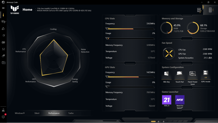 ASUS TUF Gaming F15 with Core i9-11900H & RTX 3060 review: A gaming monster with Intel inside