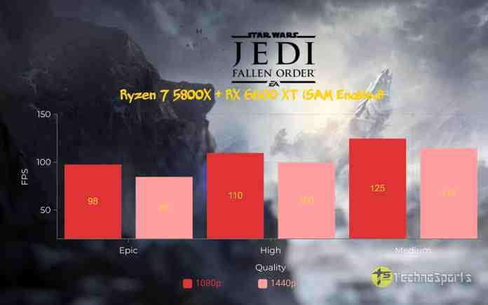 Star Wars Jedi Fallen Order - Ryzen 7 5800X+RX 6600 XT with SAM enabled_TechnoSports.co.in