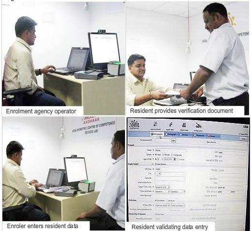 UID Registration Verification