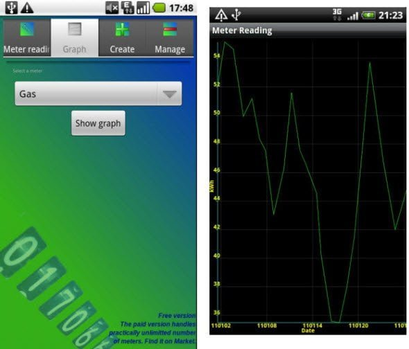 Free Android app to view the consumption graph of Electricity Water or Gas