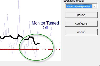 Sonar Power Management