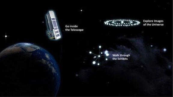 Virtual Telescope