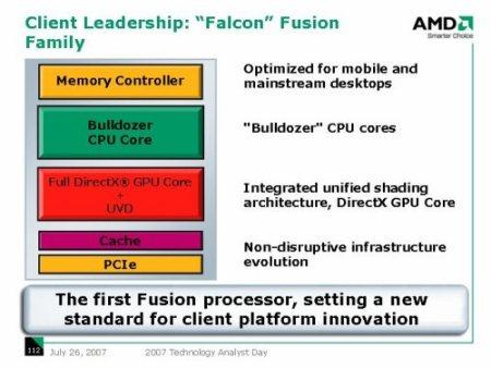 Falcon Fusion Family