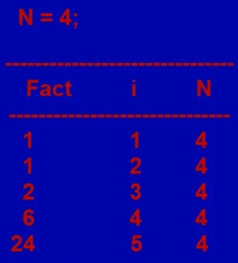 factorial-cpp
