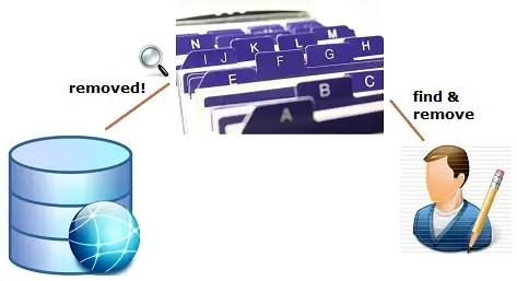 remove-delete-data-mongoDB-nodejs