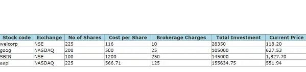 your-stock-portfolio